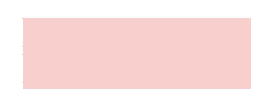 indeliblebouquet_logo_final
